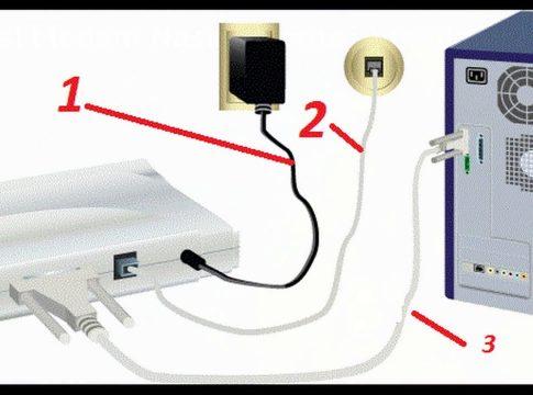 Masaüstü Bilgisayara Kablolu İnternet Nasıl Bağlanır?